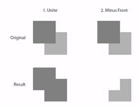 The Pathfinder Panel in Adobe Illustrator