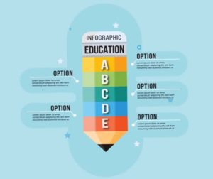 Draw a Education Infographic Design in Illustrator